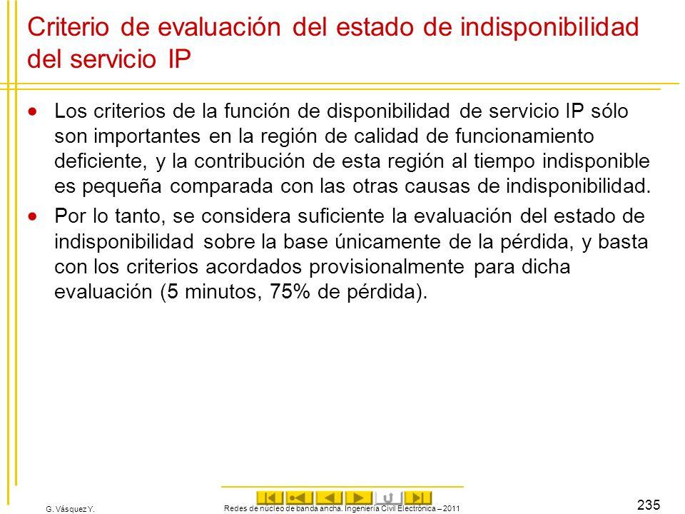 G. Vásquez Y. Criterio de evaluación del estado de indisponibilidad del servicio IP Los criterios de la función de disponibilidad de servicio IP sólo