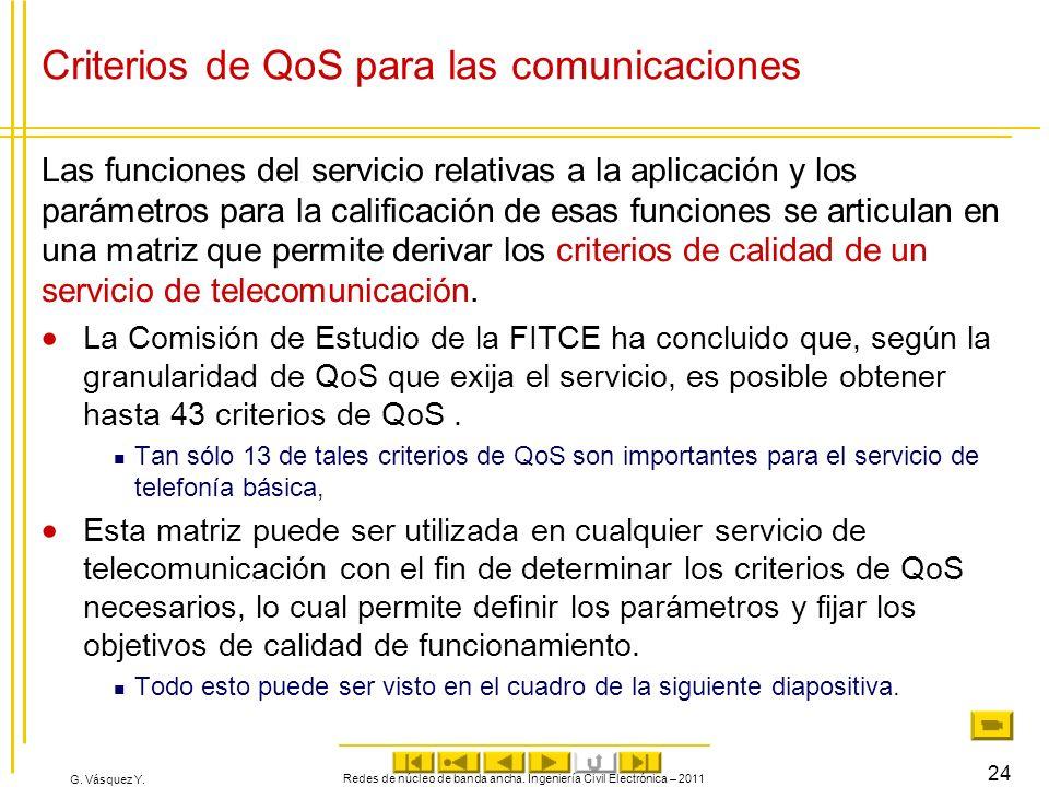 G. Vásquez Y. Criterios de QoS para las comunicaciones Las funciones del servicio relativas a la aplicación y los parámetros para la calificación de e