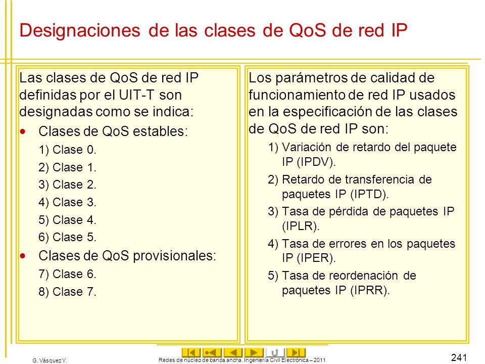 G. Vásquez Y. Designaciones de las clases de QoS de red IP Las clases de QoS de red IP definidas por el UIT T son designadas como se indica: Clases de