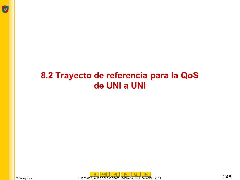 G. Vásquez Y. 8.2 Trayecto de referencia para la QoS de UNI a UNI Redes de núcleo de banda ancha. Ingeniería Civil Electrónica – 2011 246