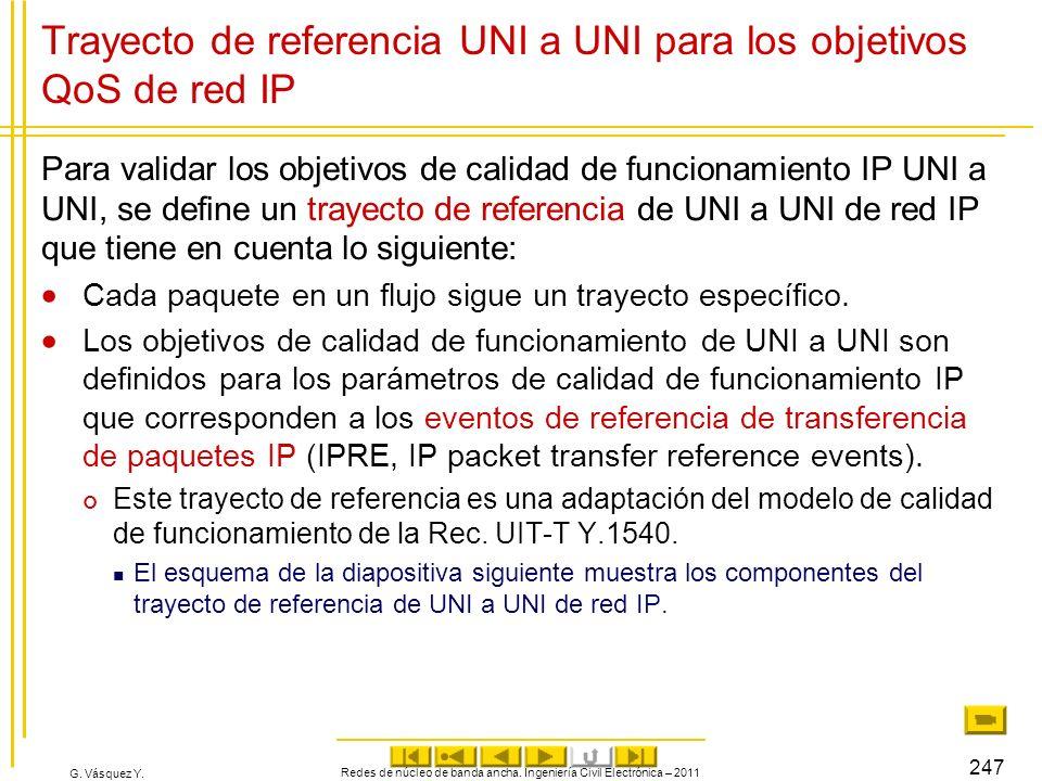 G. Vásquez Y. Trayecto de referencia UNI a UNI para los objetivos QoS de red IP Para validar los objetivos de calidad de funcionamiento IP UNI a UNI,