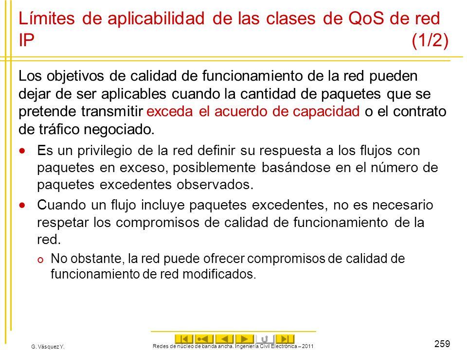 G. Vásquez Y. Límites de aplicabilidad de las clases de QoS de red IP (1/2) Los objetivos de calidad de funcionamiento de la red pueden dejar de ser a