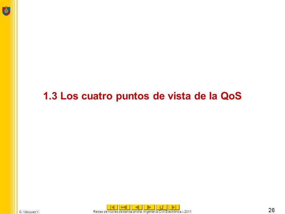 G. Vásquez Y. Redes de núcleo de banda ancha. Ingeniería Civil Electrónica – 2011 26 1.3 Los cuatro puntos de vista de la QoS