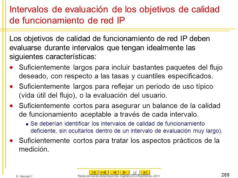 G. Vásquez Y. Intervalos de evaluación de los objetivos de calidad de funcionamiento de red IP Los objetivos de calidad de funcionamiento de red IP de