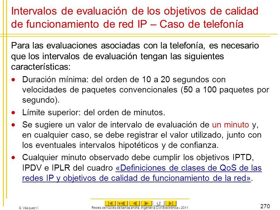 G. Vásquez Y. Intervalos de evaluación de los objetivos de calidad de funcionamiento de red IP – Caso de telefonía Para las evaluaciones asociadas con