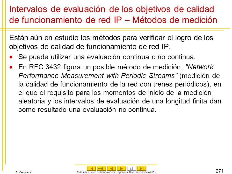 G. Vásquez Y. Intervalos de evaluación de los objetivos de calidad de funcionamiento de red IP – Métodos de medición Están aún en estudio los métodos