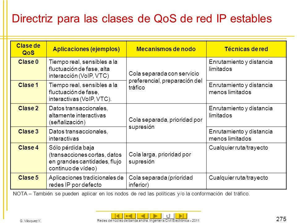 G. Vásquez Y. Directriz para las clases de QoS de red IP estables Clase de QoS Aplicaciones (ejemplos)Mecanismos de nodoTécnicas de red Clase 0Tiempo
