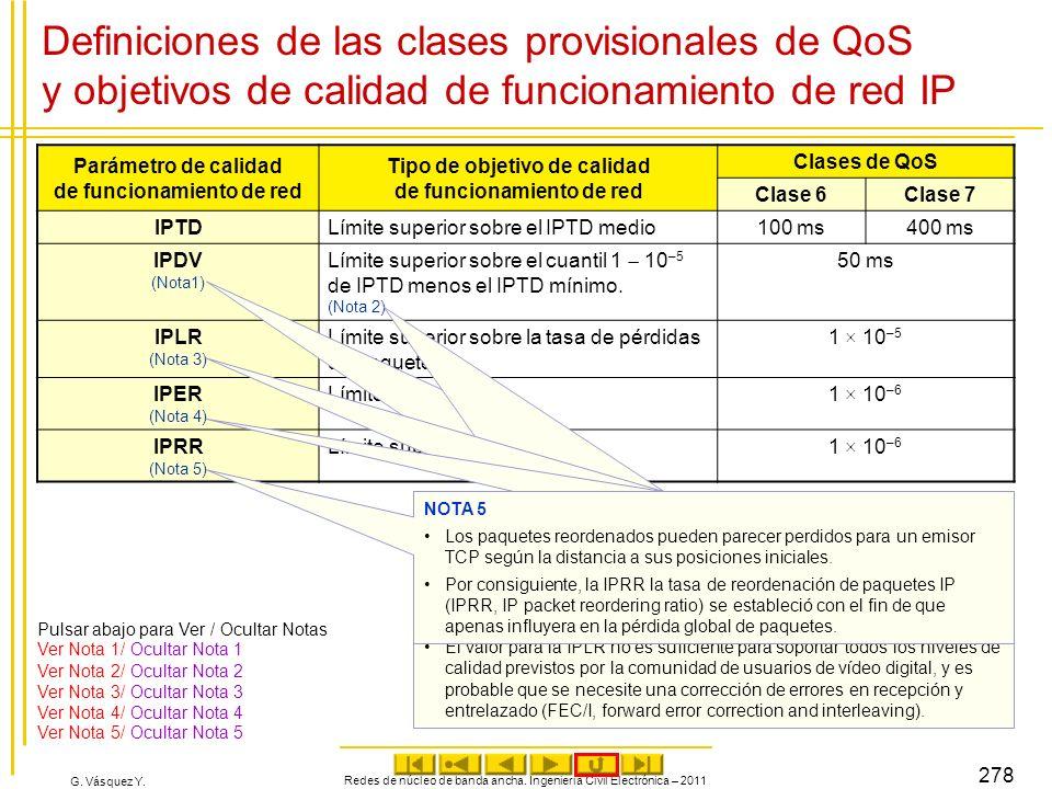 G. Vásquez Y. Definiciones de las clases provisionales de QoS y objetivos de calidad de funcionamiento de red IP Parámetro de calidad de funcionamient