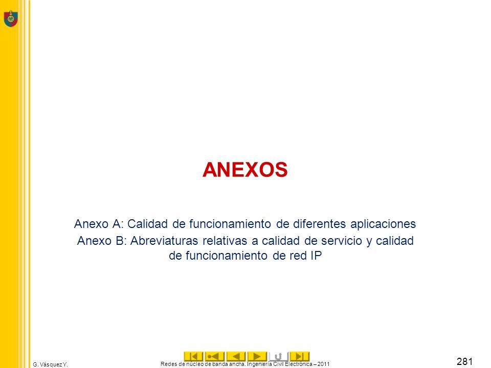 G. Vásquez Y. ANEXOS Anexo A: Calidad de funcionamiento de diferentes aplicaciones Anexo B: Abreviaturas relativas a calidad de servicio y calidad de