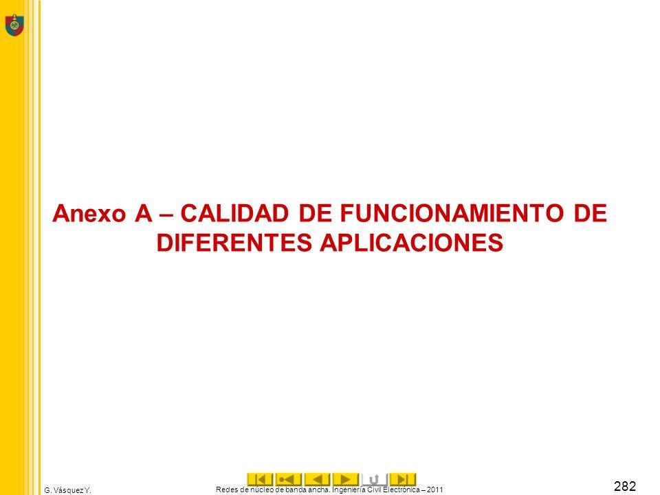 G. Vásquez Y. Anexo A – CALIDAD DE FUNCIONAMIENTO DE DIFERENTES APLICACIONES Redes de núcleo de banda ancha. Ingeniería Civil Electrónica – 2011 282