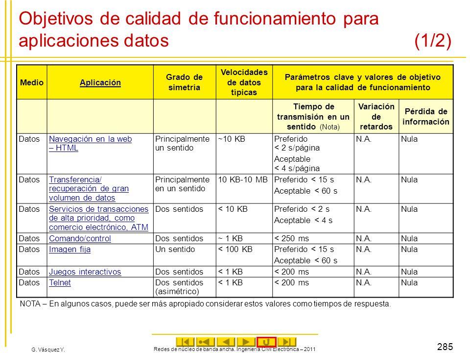 G. Vásquez Y. Objetivos de calidad de funcionamiento para aplicaciones datos (1/2) MedioAplicación Grado de simetría Velocidades de datos típicas Pará