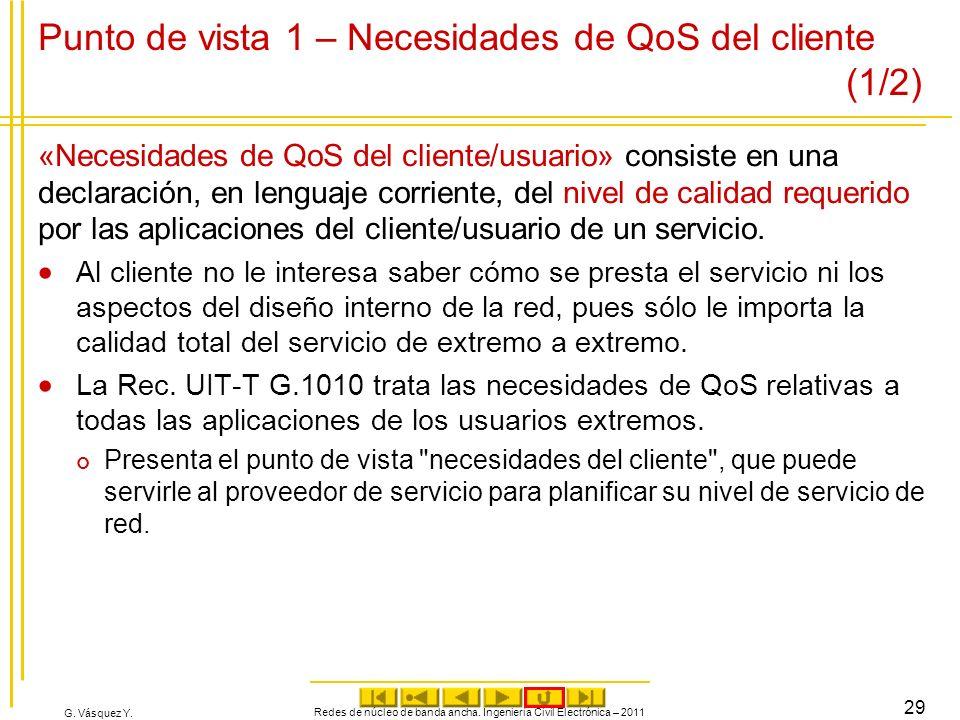 G. Vásquez Y. Punto de vista 1 – Necesidades de QoS del cliente (1/2) «Necesidades de QoS del cliente/usuario» consiste en una declaración, en lenguaj
