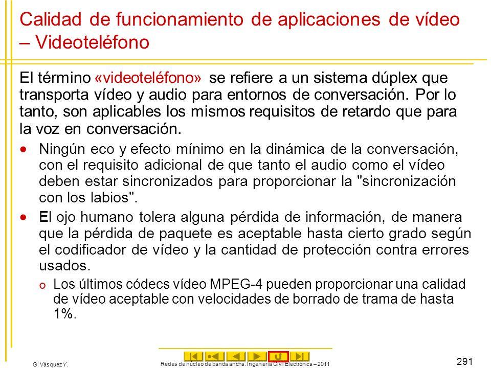 G. Vásquez Y. Calidad de funcionamiento de aplicaciones de vídeo – Videoteléfono El término «videoteléfono» se refiere a un sistema dúplex que transpo
