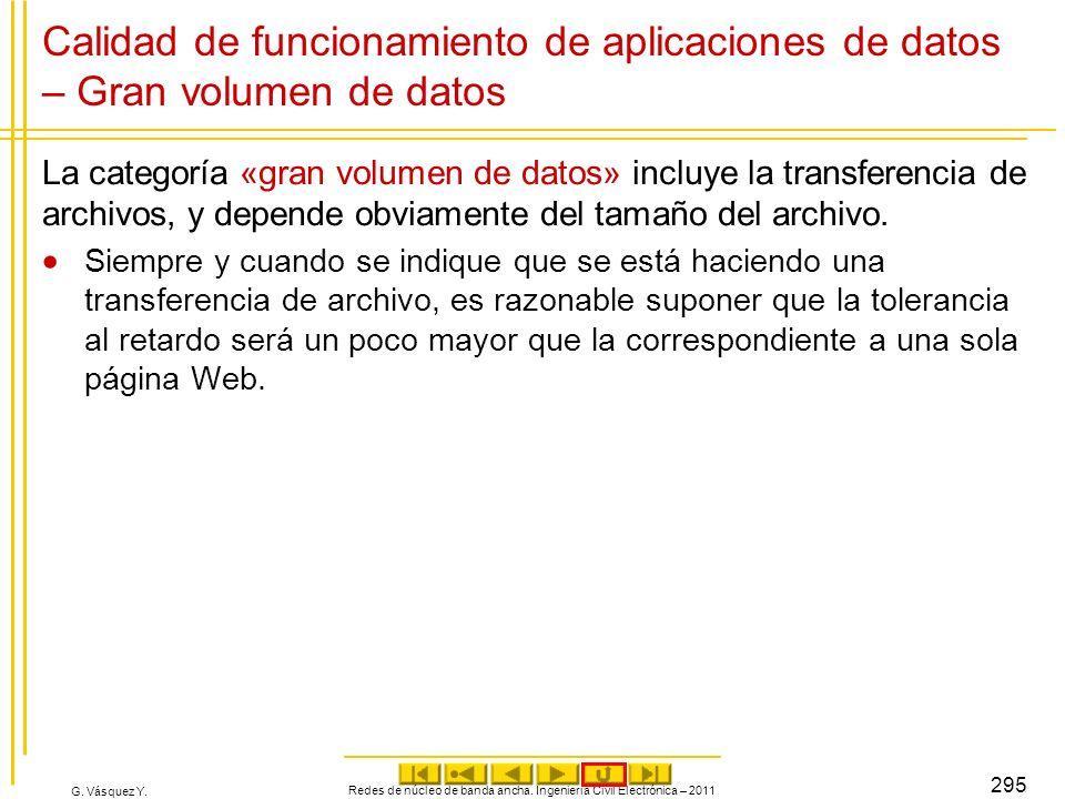G. Vásquez Y. Calidad de funcionamiento de aplicaciones de datos – Gran volumen de datos La categoría «gran volumen de datos» incluye la transferencia
