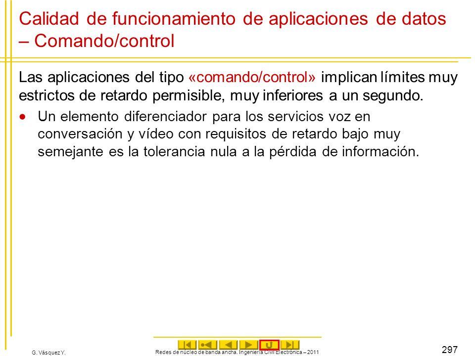 G. Vásquez Y. Redes de núcleo de banda ancha. Ingeniería Civil Electrónica – 2011 297 Calidad de funcionamiento de aplicaciones de datos – Comando/con