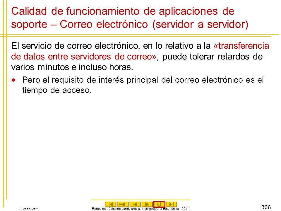 G. Vásquez Y. Calidad de funcionamiento de aplicaciones de soporte – Correo electrónico (servidor a servidor) El servicio de correo electrónico, en lo