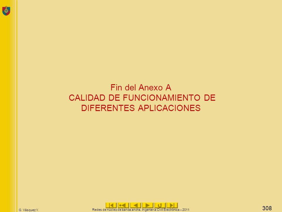 G. Vásquez Y. Fin del Anexo A CALIDAD DE FUNCIONAMIENTO DE DIFERENTES APLICACIONES Redes de núcleo de banda ancha. Ingeniería Civil Electrónica – 2011