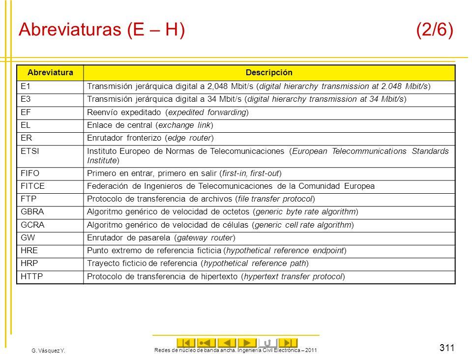 G. Vásquez Y. Abreviaturas (E – H) (2/6) AbreviaturaDescripción E1Transmisión jerárquica digital a 2,048 Mbit/s (digital hierarchy transmission at 2.0