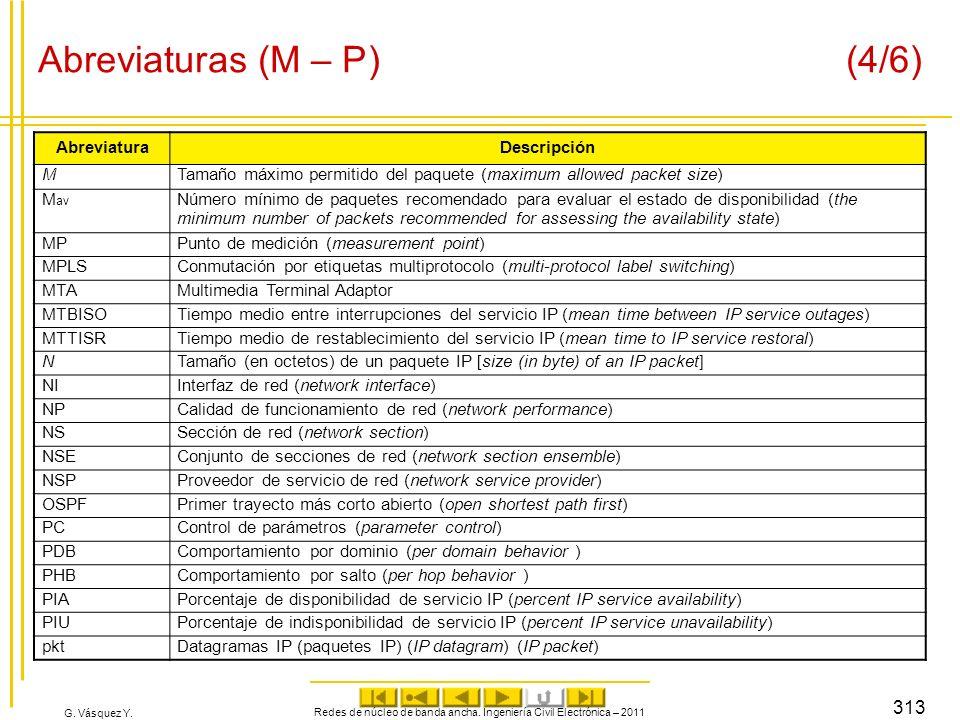 G. Vásquez Y. Abreviaturas (M – P) (4/6) AbreviaturaDescripción MTamaño máximo permitido del paquete (maximum allowed packet size) M av Número mínimo
