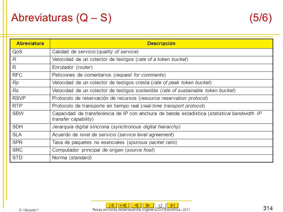 G. Vásquez Y. Abreviaturas (Q – S) (5/6) AbreviaturaDescripción QoSCalidad de servicio (quality of service) RVelocidad de un colector de testigos (rat