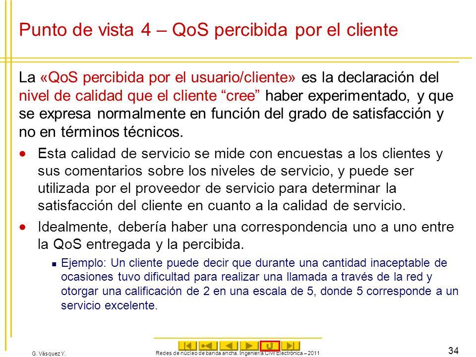 G. Vásquez Y. Punto de vista 4 – QoS percibida por el cliente La «QoS percibida por el usuario/cliente» es la declaración del nivel de calidad que el