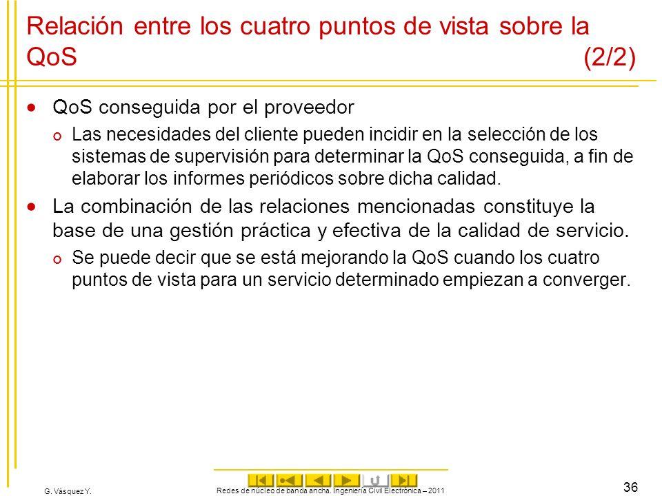 G. Vásquez Y. Relación entre los cuatro puntos de vista sobre la QoS (2/2) QoS conseguida por el proveedor Las necesidades del cliente pueden incidir