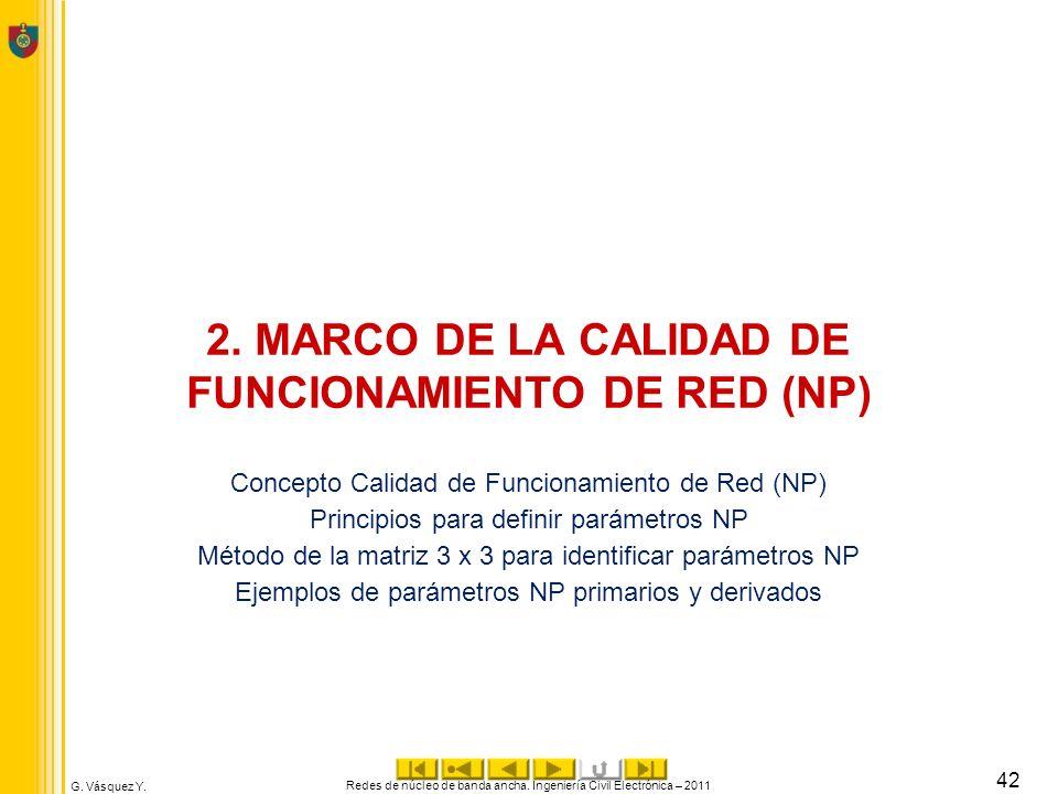 G. Vásquez Y. 2. MARCO DE LA CALIDAD DE FUNCIONAMIENTO DE RED (NP) Concepto Calidad de Funcionamiento de Red (NP) Principios para definir parámetros N