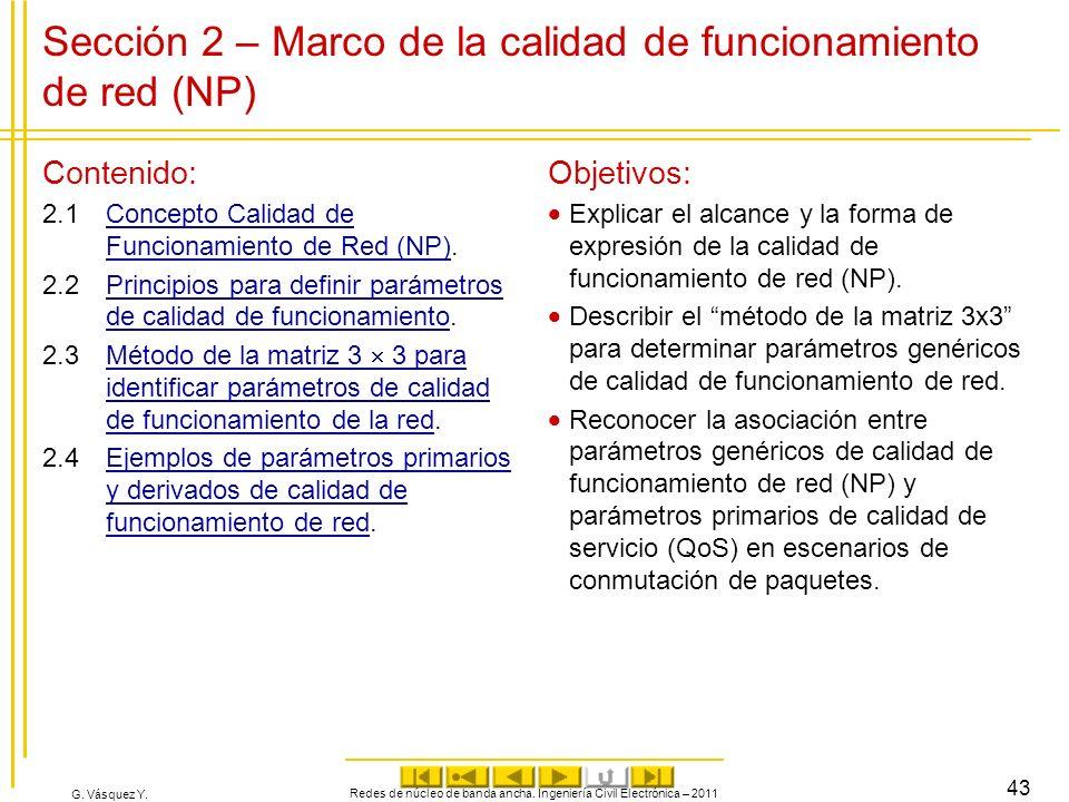 G. Vásquez Y. Sección 2 – Marco de la calidad de funcionamiento de red (NP) Contenido: 2.1Concepto Calidad de Funcionamiento de Red (NP).Concepto Cali