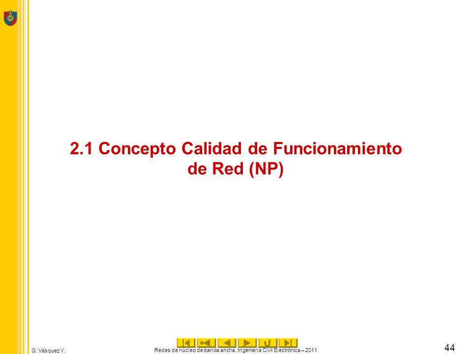 G. Vásquez Y. 2.1 Concepto Calidad de Funcionamiento de Red (NP) Redes de núcleo de banda ancha. Ingeniería Civil Electrónica – 2011 44
