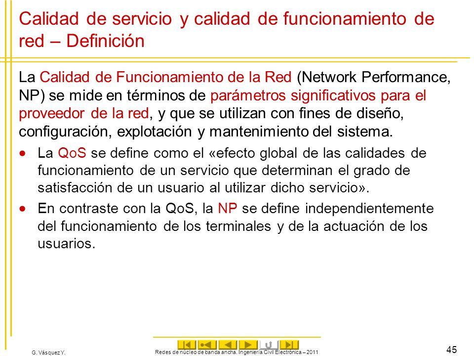 G. Vásquez Y. Calidad de servicio y calidad de funcionamiento de red – Definición La Calidad de Funcionamiento de la Red (Network Performance, NP) se