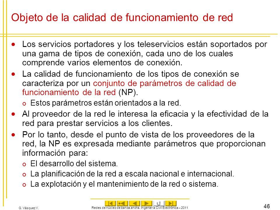 G. Vásquez Y. Objeto de la calidad de funcionamiento de red Los servicios portadores y los teleservicios están soportados por una gama de tipos de con