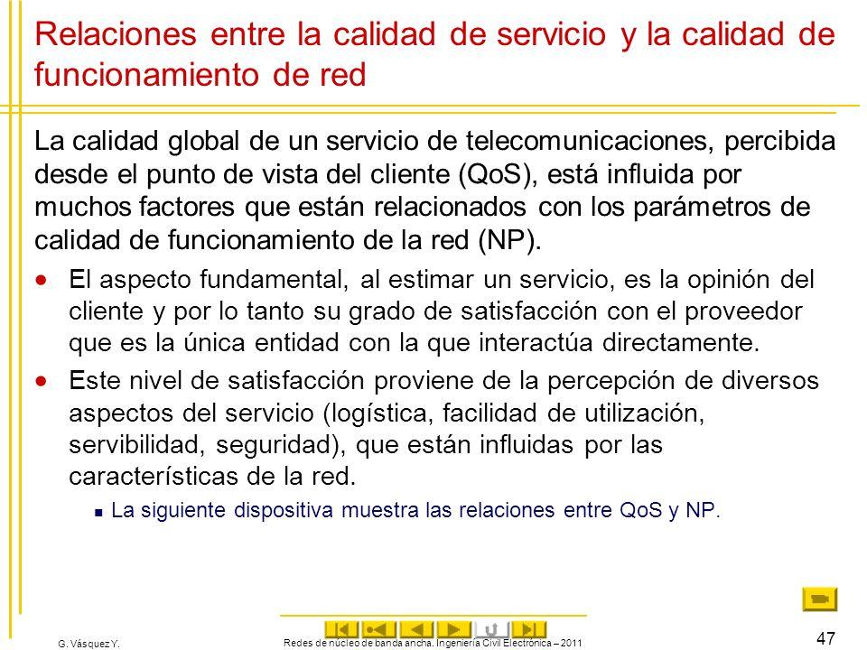 G. Vásquez Y. Relaciones entre la calidad de servicio y la calidad de funcionamiento de red La calidad global de un servicio de telecomunicaciones, pe