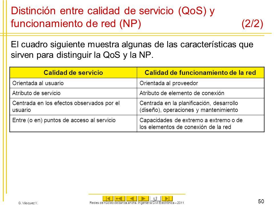 G. Vásquez Y. Distinción entre calidad de servicio (QoS) y funcionamiento de red (NP) (2/2) El cuadro siguiente muestra algunas de las características