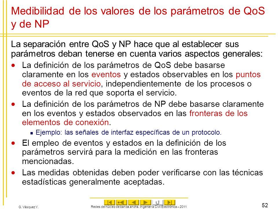 G. Vásquez Y. Medibilidad de los valores de los parámetros de QoS y de NP La separación entre QoS y NP hace que al establecer sus parámetros deban ten