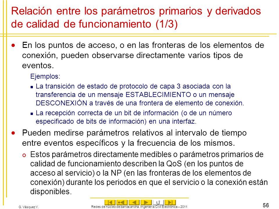 G. Vásquez Y. Relación entre los parámetros primarios y derivados de calidad de funcionamiento (1/3) En los puntos de acceso, o en las fronteras de lo