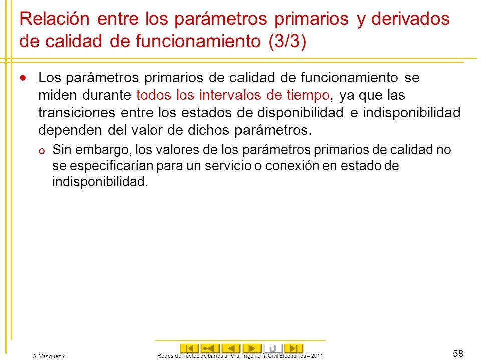 G. Vásquez Y. Relación entre los parámetros primarios y derivados de calidad de funcionamiento (3/3) Los parámetros primarios de calidad de funcionami