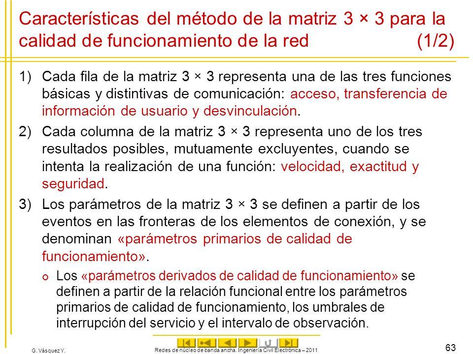 G. Vásquez Y. Características del método de la matriz 3 × 3 para la calidad de funcionamiento de la red(1/2) 1)Cada fila de la matriz 3 × 3 representa