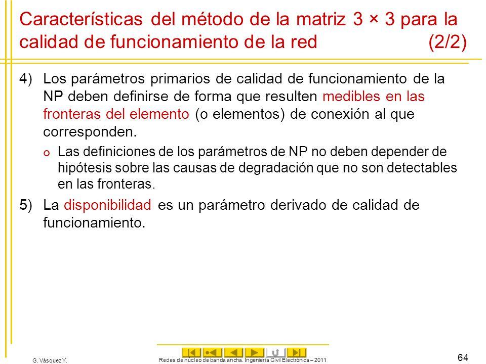 G. Vásquez Y. Características del método de la matriz 3 × 3 para la calidad de funcionamiento de la red (2/2) 4)Los parámetros primarios de calidad de