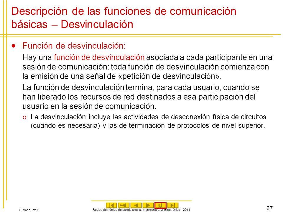 G. Vásquez Y. Descripción de las funciones de comunicación básicas – Desvinculación Función de desvinculación: Hay una función de desvinculación asoci