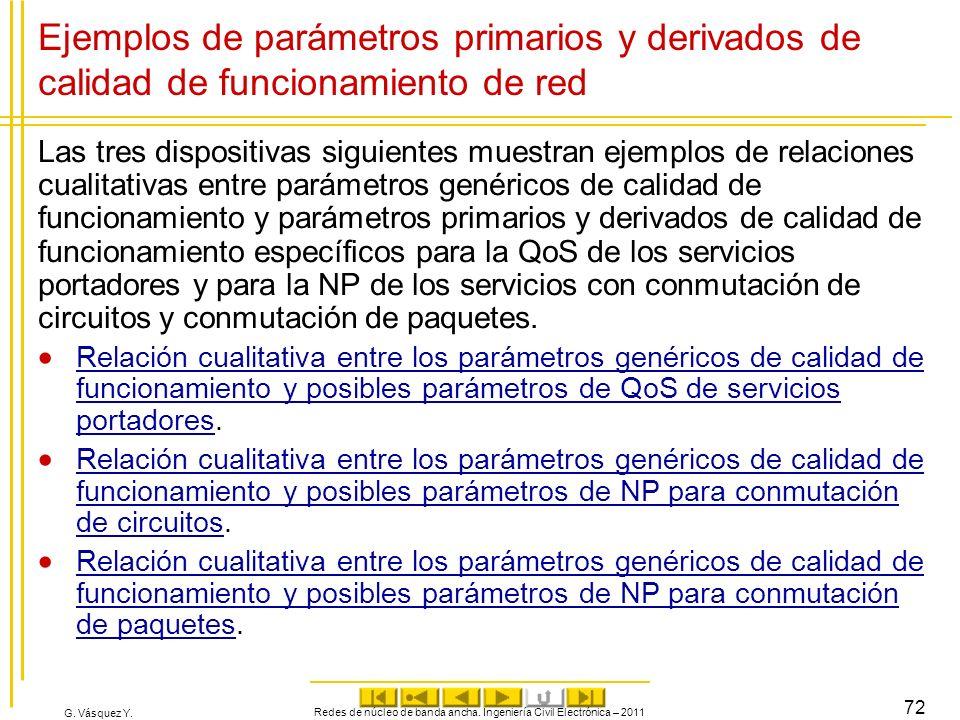 G. Vásquez Y. Ejemplos de parámetros primarios y derivados de calidad de funcionamiento de red Las tres dispositivas siguientes muestran ejemplos de r