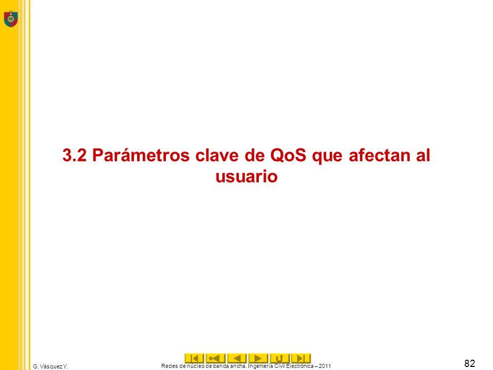 G. Vásquez Y. 3.2 Parámetros clave de QoS que afectan al usuario Redes de núcleo de banda ancha. Ingeniería Civil Electrónica – 2011 82