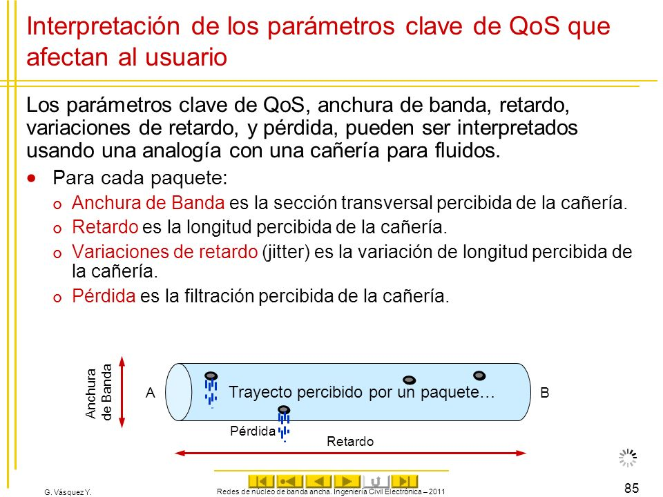 G. Vásquez Y. Redes de núcleo de banda ancha. Ingeniería Civil Electrónica – 2011 85 Interpretación de los parámetros clave de QoS que afectan al usua