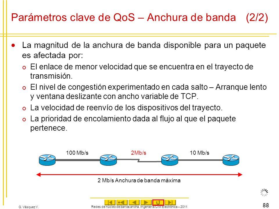 G. Vásquez Y. Parámetros clave de QoS – Anchura de banda (2/2) La magnitud de la anchura de banda disponible para un paquete es afectada por: El enlac