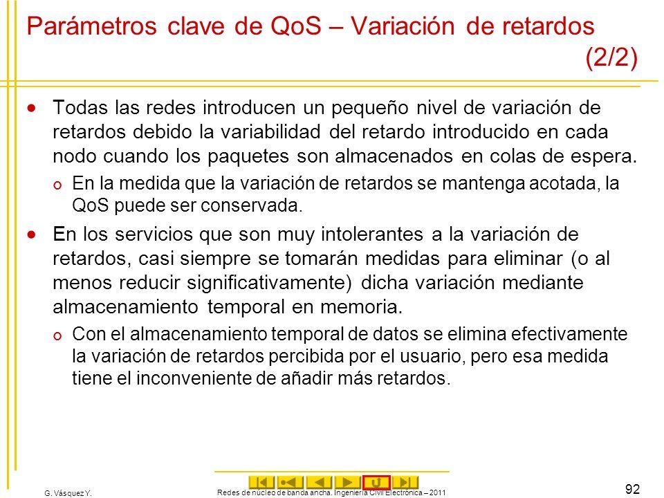 G. Vásquez Y. Redes de núcleo de banda ancha. Ingeniería Civil Electrónica – 2011 92 Parámetros clave de QoS – Variación de retardos (2/2) Todas las r