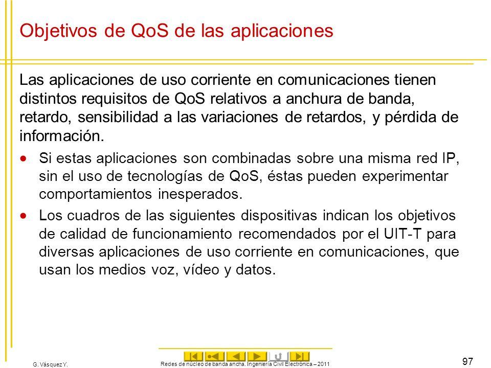 G. Vásquez Y. Objetivos de QoS de las aplicaciones Las aplicaciones de uso corriente en comunicaciones tienen distintos requisitos de QoS relativos a