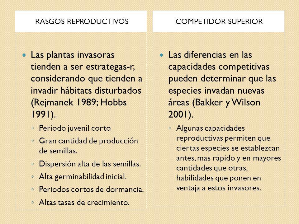 RASGOS REPRODUCTIVOSCOMPETIDOR SUPERIOR Las plantas invasoras tienden a ser estrategas-r, considerando que tienden a invadir hábitats disturbados (Rej
