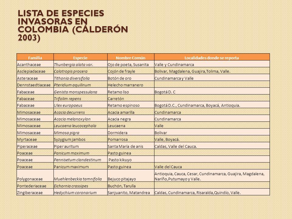LISTA DE ESPECIES INVASORAS EN COLOMBIA (CÁLDERÓN 2003) FamiliaEspecieNombre ComúnLocalidades donde se reporta AcanthaceaeThunbergia alata var.Ojo de