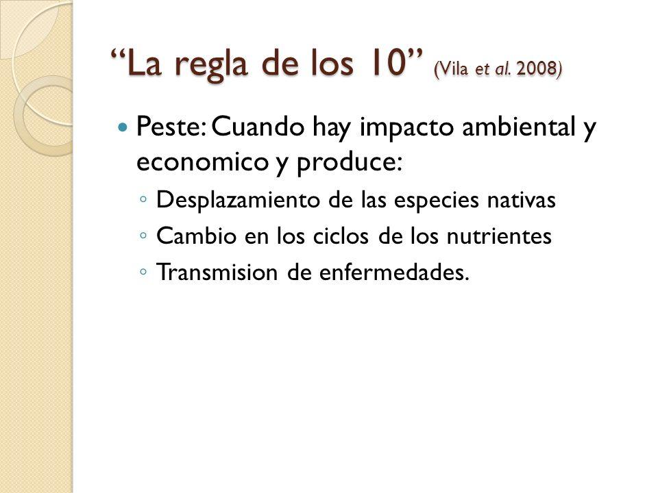 La regla de los 10 (Vila et al. 2008) Peste: Cuando hay impacto ambiental y economico y produce: Desplazamiento de las especies nativas Cambio en los