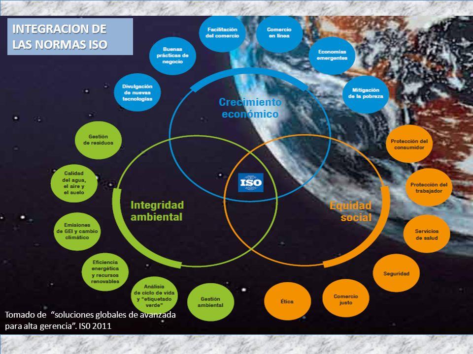 INTEGRACION DE LAS NORMAS ISO Tomado de soluciones globales de avanzada para alta gerencia. IS0 2011