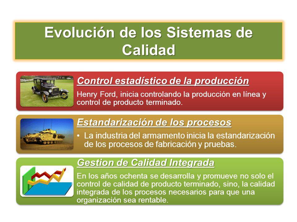 Evolución de los Sistemas de Calidad Control estadístico de la producción Henry Ford, inicia controlando la producción en línea y control de producto